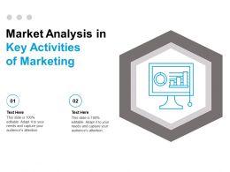 Market Analysis In Key Activities Of Marketing