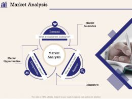 Market Analysis Looking For Ppt Powerpoint Presentation Infographic Template Diagrams