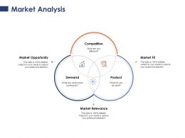 Market Analysis Market Relevance Ppt Powerpoint Presentation Show Grid