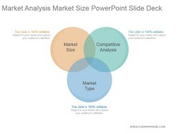 Market Analysis Market Size Powerpoint Slide Deck