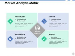 Market Analysis Matrix Content Marketing Ppt Powerpoint Presentation File Slides