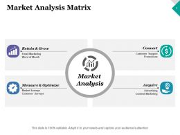 Market Analysis Matrix Convert Ppt Inspiration Graphics Template