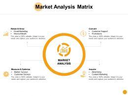 Market Analysis Matrix Measure And Optimize Ppt Powerpoint Presentation Ideas Background