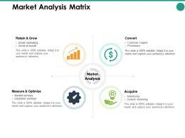 Market Analysis Matrix Measure Ppt Powerpoint Presentation Pictures Display