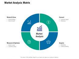 Market Analysis Matrix Ppt Powerpoint Presentation Show Graphics Design
