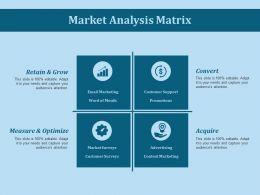Market Analysis Matrix Ppt Slides Show