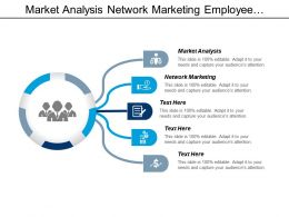 Market Analysis Network Marketing Employee Performance Review Network Marketing Cpb