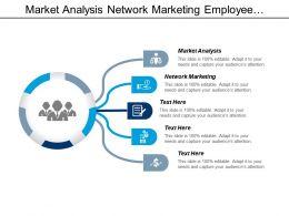 Market Analysis Network Marketing Employee Performance Review Network Marketing Cpb