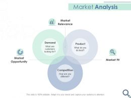 Market Analysis Opportunity Fit Ppt Powerpoint Presentation Visual Aids Inspiration
