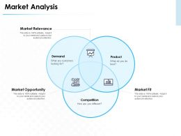 Market Analysis Opportunity Ppt Powerpoint Presentation Samples