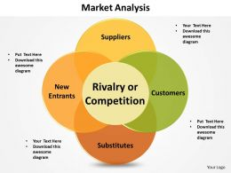 market analysis porters 5 forces shown by venn diagram powerpoint diagram templates graphics 712