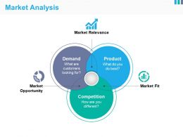 Market Analysis Powerpoint Slides