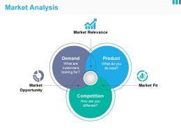 Market Analysis Powerpoint Slides