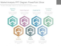 Market Analysis Ppt Diagram Powerpoint Show