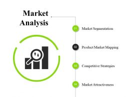 Market Analysis Ppt Diagrams