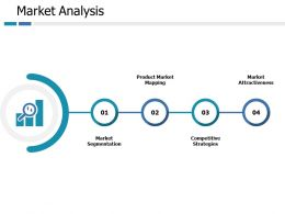 Market Analysis Ppt Portfolio Background Designs