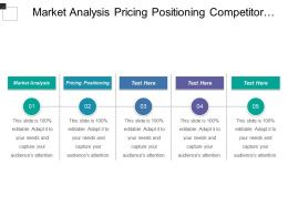 Market Analysis Pricing Positioning Competitor Analysis Internal Analysis