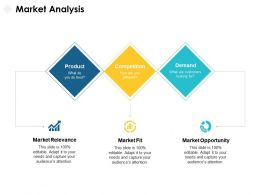 Market Analysis Product H58 Ppt Powerpoint Presentation Portfolio Deck