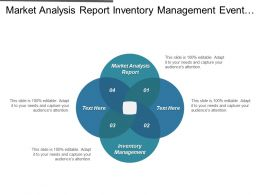 Market Analysis Report Inventory Management Event Management Customer Acquisition Cpb