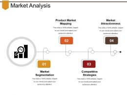 Market Analysis Sample Of Ppt