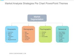 Market Analysis Strategies Pie Chart Powerpoint Themes