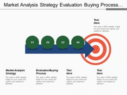 Market Analysis Strategy Evaluation Buying Process Success Planning