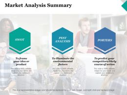 Market Analysis Summary Pest Analysis Ppt Inspiration Graphics Template