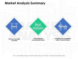 Market Analysis Summary Pest Analysis Ppt Powerpoint Presentation Icon Deck