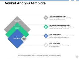 Market Analysis Template Serviceable Available Market B264 Ppt Powerpoint Presentation