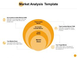 Market Analysis Template Serviceable Available Market Ppt Powerpoint Presentation Ideas Clipart