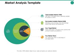 Market Analysis Template Serviceable Ppt Powerpoint Presentation Pictures Format