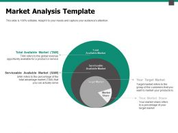 Market Analysis Template Target Market Ppt Powerpoint Presentation Pictures