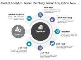 Market Analytics Talent Matching Talent Acquisition New Technology