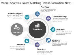Market Analytics Talent Matching Talent Acquisition New Technology