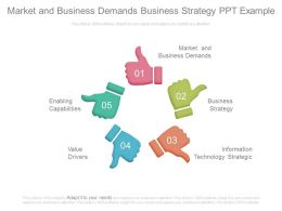 Market And Business Demands Business Strategy Ppt Example