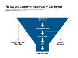 Market And Consumer Opportunity Size Funnel