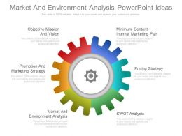 Market And Environment Analysis Powerpoint Ideas