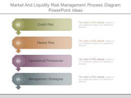Market And Liquidity Risk Management Process Diagram Powerpoint Ideas