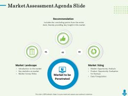 Market Assessment Agenda Slide Data Triangulation Ppt Powerpoint Presentation Tips