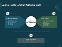 Market Assessment Agenda Slide For Startups Ppt Powerpoint Presentation Styles Background Designs