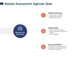 Market Assessment Agenda Slide Landscape Ppt Powerpoint Presentation Styles Smartart