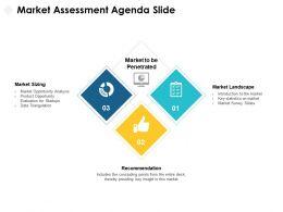 Market Assessment Agenda Slide Market Ppt Powerpoint Presentation Portfolio Diagrams