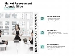 Market Assessment Agenda Slide Ppt Powerpoint Presentation Portfolio Ideas
