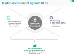 Market Assessment Agenda Slide Ppt Samples