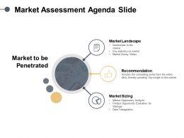 Market Assessment Agenda Slide Recommendation Ppt Powerpoint Presentation Portfolio