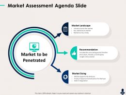 Market Assessment Agenda Slide Triangulation Insight Powerpoint Presentation Smartart