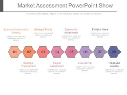 Market Assessment Powerpoint Show