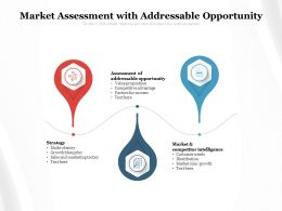 Market Assessment With Addressable Opportunity