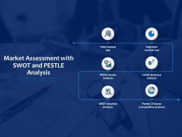 Market Assessment With SWOT And PESTLE Analysis