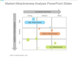Market Attractiveness Analysis Powerpoint Slides